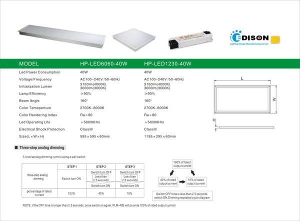 LED paneel in twee maten vekrijgbaar